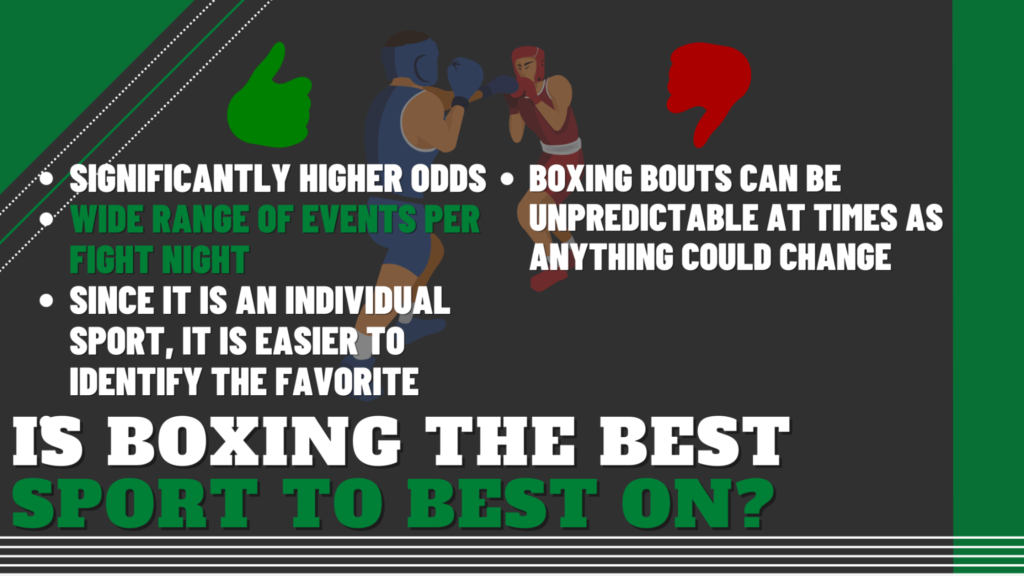 Is Boxing the Best Sport to Best On?