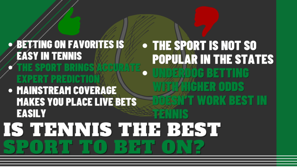 Is Tennis The Best Sport to Bet On?